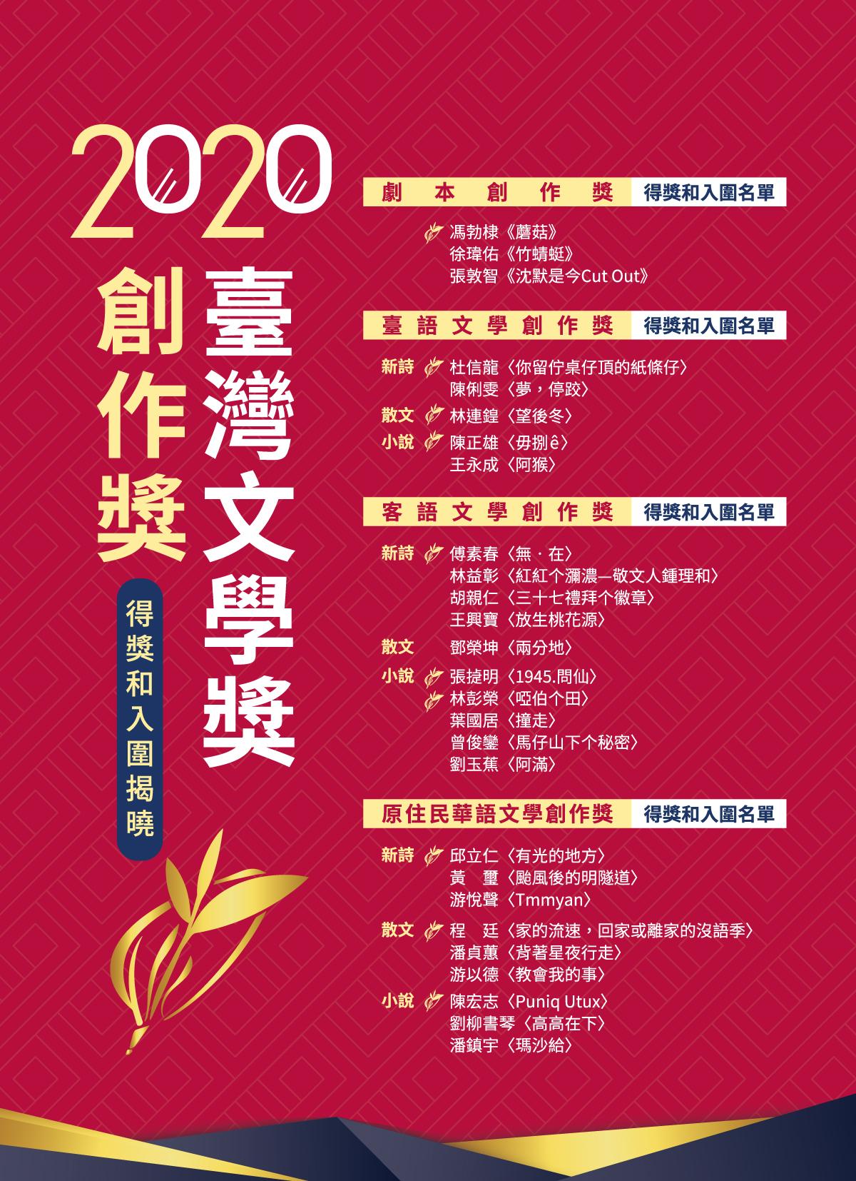 2020臺灣文學獎創作獎得獎名單揭曉